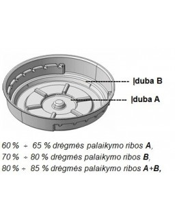 Automatinis inkubatorius paukščių perinimui 51 kiaušiniai
